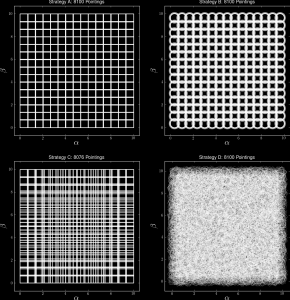 In this analysis of the optimal survey strategy for the Euclid project by Holmes & Hogg, the white outlines represent the borders of images to be taken on the sky.  The random-like pattern (D) allows for much more successful self-calibration than the conventional strategy (A).