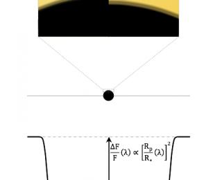 Measuring exoplanet mass the hard way