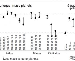 Can Planets Maintain Vega's Debris Disks?