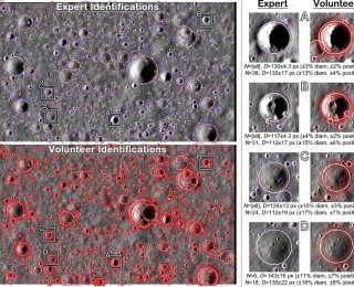Crowd-Sourcing Crater Identification