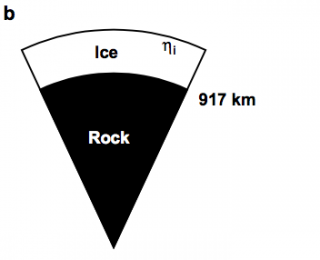 Will we find signs of tectonics on Pluto? And what would that mean?