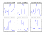 Double-horned H alpha emission profiles observed in a few SAMI galaxies or a divine signal asking me to (re)watch Lord of the Rings! :D