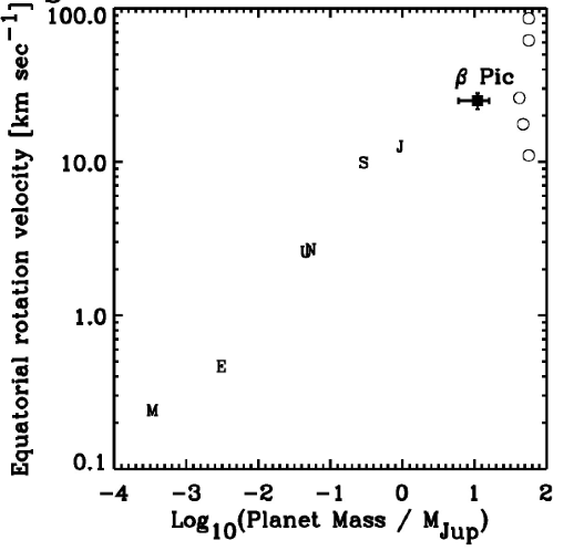 Fig. 3:
