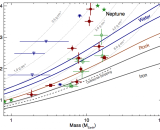 Kepler-10c: A Huge Rocky Exoplanet