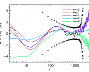 The colored curves are again models with different dependence of the scattering on velocity; scattering strength scales with velocity to the nth power.  Here, the horizontal axis is again describing spatial scales, and similar to k, the larger l, the smaller the scale.  The vertical axis again describes correlations, but here it is tracing the difference between those predicted by models the authors consider and the best-fit, non-scattering case.  The important point is that any scattering would cause differences from the standard, no scattering model of dark matter at a few percent level in the CMB---meaning we would probably have noticed them.