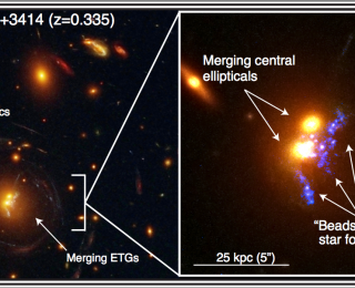 Star Formation on a String