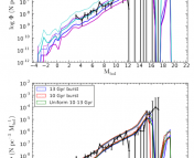 Figure 1: The white dwarf luminosity function for multiple IMFs (top) and SFHs (bottom). From Figure 5 of the paper.