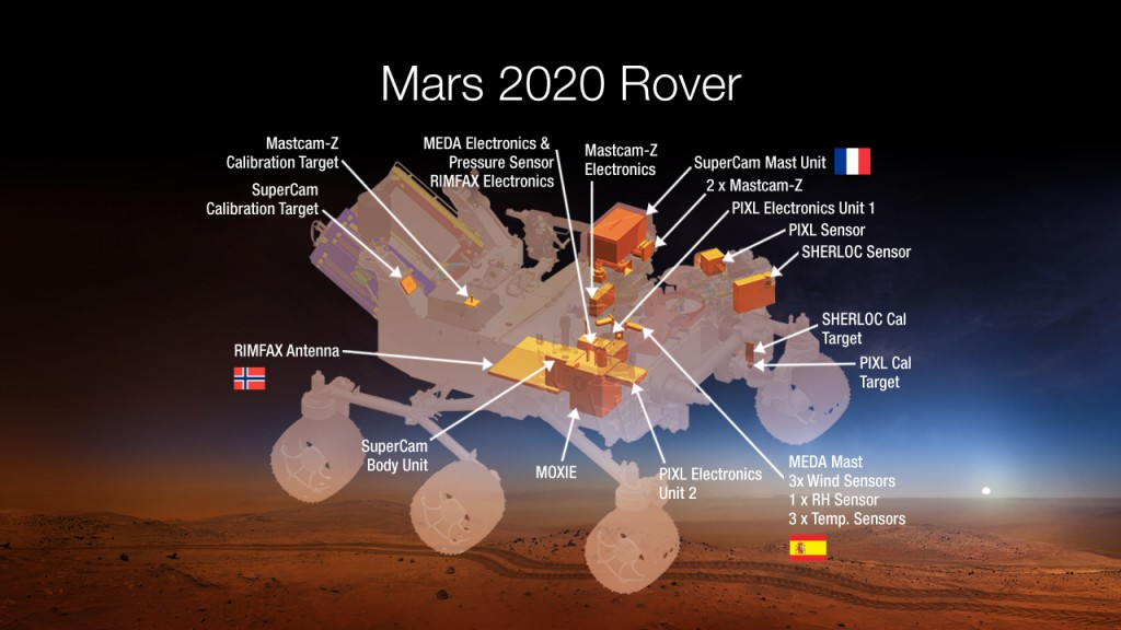 Figure 2: Diagram of the Mars 2020 with the locations of the instruments and supporting hardware. (Image credit: NASA.)
