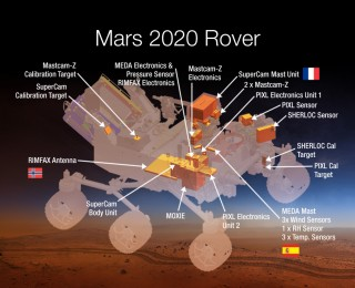 Instruments selected for Mars 2020, NASA's latest rover
