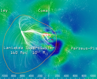 The Boundaries of the Supercluster