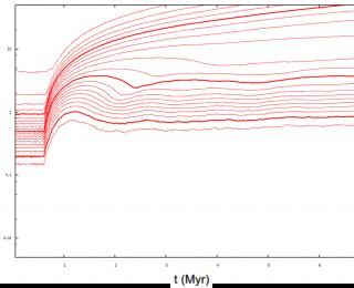UR #16: Star Cluster Evolution