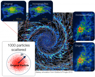 Tipping the Spherical Cow: The Initial Conditions of Star Formation