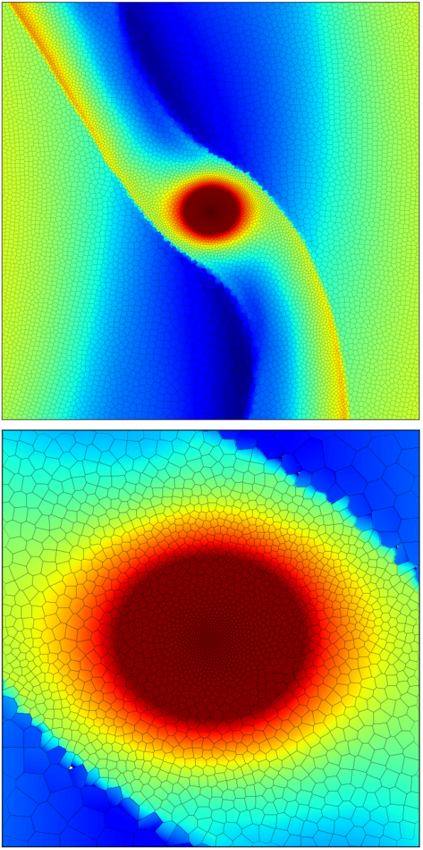 Fig. 1: Zoom-in onto the planet and its associated wake. The geometry and size of the fluid patches is adapted to the higher density in the region of the 'planet'. This is a major advantage of the Voronoi tessellation. Source: Muñoz et al. (2014), http://arxiv.org/abs/1408.6550.