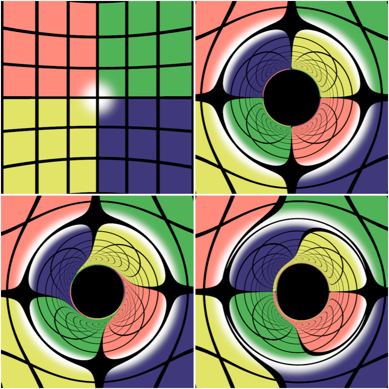 Fig. 4: Images of the inside of the artificial sphere (a) without a BH, (b) with a single nonspining BH at the center, (c) with a single spinning BH, spin axis out of the screen, (d) with the same spinning BH, spin axis up.