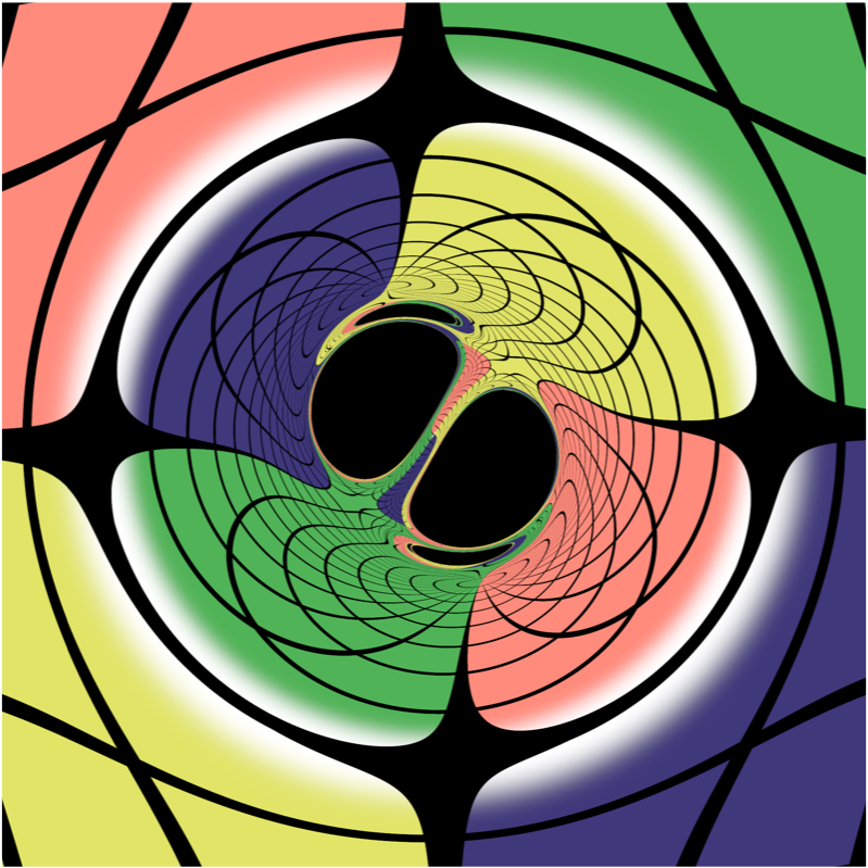 Fig. 5: An image of nonspinning, merging black holes, with the orbital angular momentum axis pointing out of the screen. You can find multiple images of each BH in this picture.