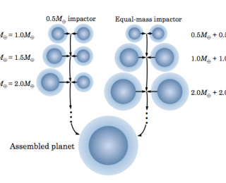 How a Super-Earth Gets Its Atmosphere (or At Least Where It Doesn't)