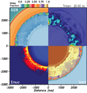 Figure 1. Development of convection pre-collapse.