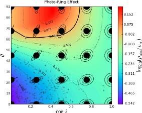 stellar_density_plot