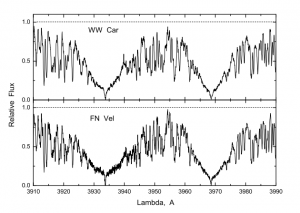 "Figure 2: Figure 3 from the paper, showing the spectra of the two Cepheids for which they discovered blue companions. We can see that the Ca II H line on the right is ""deeper"" than the Ca II K line on the left."
