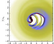 Surface brightness of an accretion disk surrounding a supermassive black hole binary from a simulation by Farris et al. 2014.