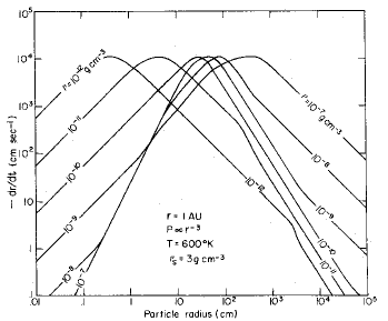 peak_shift_gas_density
