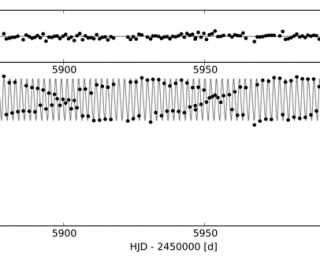 A Cepheid Pulsator in an Eccentric Binary