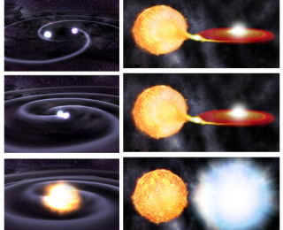 Super-bright Supernovae are Single-Degenerate?
