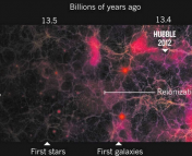 Black holes During the Cosmic Dawn   astrobites