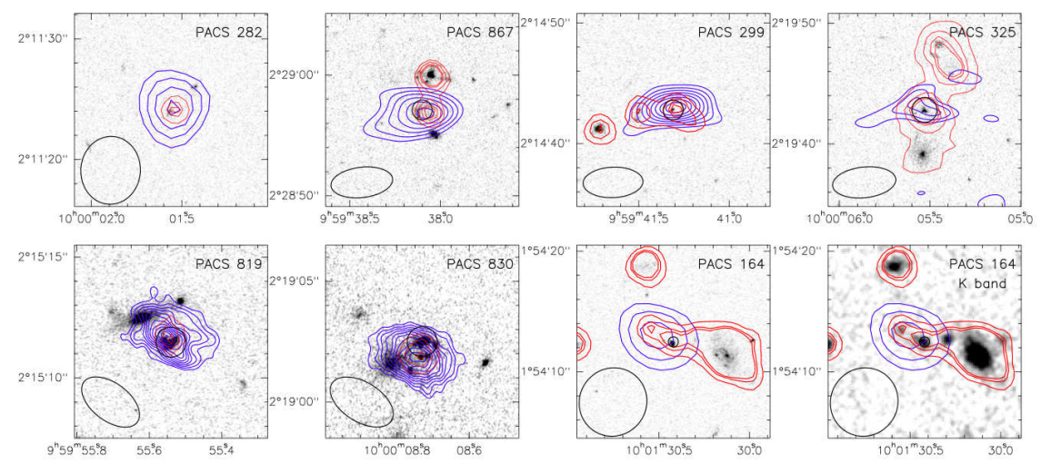 Figure 1: Hubble i band (and one IR K band) images of the seven galaxies studied by Silverman et al. (2015). Overlaid are the blue contours showing CO emission and red contours showing IR emission.  Note that the centre of CO emission doesn't always line up with the light seen in the Hubble image. Figure 2 in Silverman et al (2015).