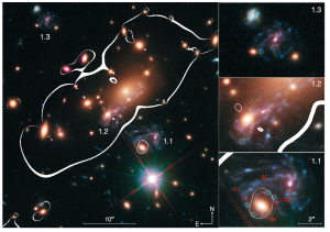 A color-composite (optical and infrared) image of the MACS J1149.6-2223 galaxy cluster. The white lines are the critical curves (lines of infinite magnification) for objects at the redshift of the host galaxy of Refsdal (z=1.49). There are three images of the host galaxy, marked as 1.1, 1.2, and 1.3. The group's lens models indicate that Refsdal appeared in image 1.3 in the past and will appear in image 1.2 sometime in the future. In the third image of the host galaxy, 1.1, we can see that Refsdal has been imaged four times and appears as an Einstein cross around the elliptical galaxy in the foreground.