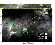 Figure 6 from the paper, which shows a detail of Filament 5, the best bone candidate. The background is a GLIMPSE-Spitzer 8 micron image, the dashed line across the figure indicates the location of the Galactic mid-plane, and is color-coded with velocities from Dame & Thaddeus (2011). The solid colored lines on either side indicate the +/- 20 pc from Galactic midplane at the distance of the Scutum-Centaurus model, indicating that the filament lies within 15 parsecs of the Galactic plane. Finally, the yellow-boxed inset shows Filament 5 in greater detail. The squares, triangles, and circles correspond to sources from various radio catalogues.