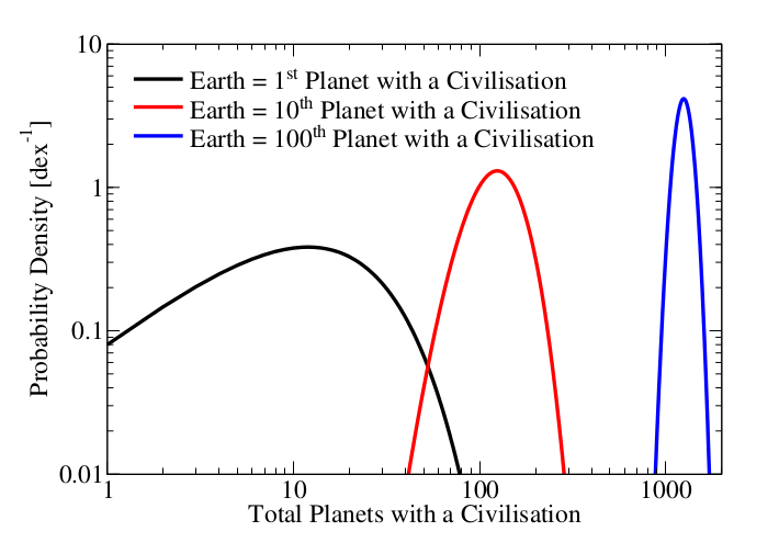 Fig. 2:
