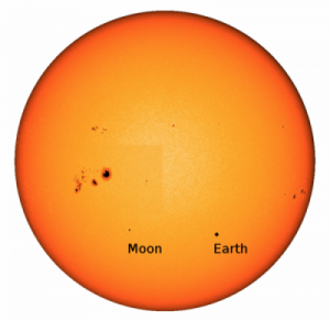Fig 1: The Earth, and the Moon as they would appear to an observer on Jupiter on 5 January 2014, transiting the Sun. Figure 1 from the paper.