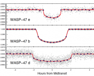 WASP-47b: A Hot Jupiter with Friends