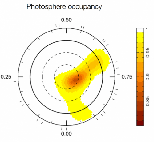 Fig 2: A flattened polar projection of the stellar photosphere. White areas represent a quiet photosphere; brown areas represent an active area (a star spot). The pole of the star is in the center, and the circle in bold represents the stellar equator. Left part of Figure 2 from the paper.