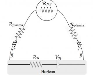 Fast Radio Bursts: Shocking Neutron Stars with Black Hole Batteries