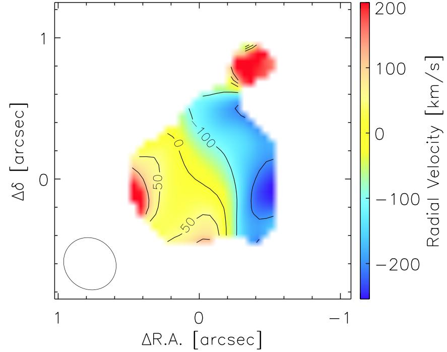 Figure 1. Velocity dispersion based on