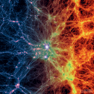 Projection of dark matter (left) and gas density (right) centered on the most massive cluster in the Illustris simulation.