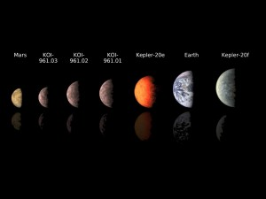 Sizing_Up_Exoplanets