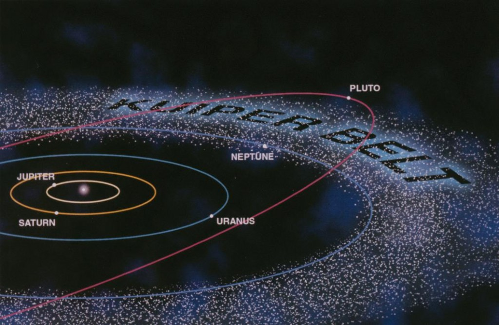 FIg 1 - The Kuiper Belt