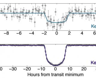Kepler-167e: The 1st Validated Transiting Jupiter Analog