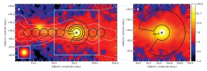 Figure 1: HESS's very high energy gamma ray map of the Galactic Center region. The color scale shows the number of gamma rays per pixel, while the white contour lines illustrate the distribution of molecular gas. Their correlation points to a hadronic origin of gamma ray emission. The right panel is simply a zoomed view of the inner portion.