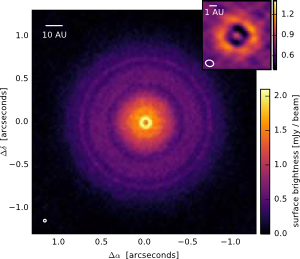 Figure 2: Image of the disk around TW Hya at 870 micrometer wavelength. The small figure in the upper right shows a zoom in to the inner inner part of the disk. The white circles represent the beam size. [Figure 1 in the article.]