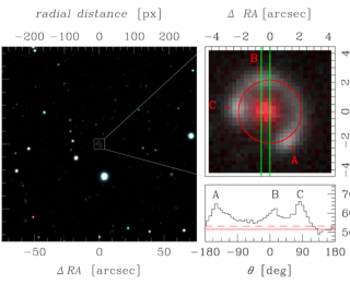 Putting a ring on it: a newly discovered Einstein ring