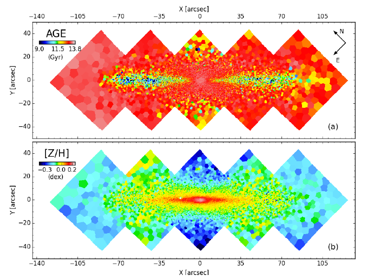 Fig. 3: The top panel shows how old the stars in the galaxy are, demonstrating that the disc is relatively young. The bottom panel shows how chemically enriched the different parts of the galaxy are, clearly showing that the bulge is quite distinct from the disc (Fig. 5 from the paper).