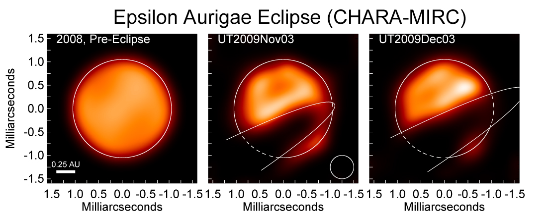 Eclipse of Epsilon Aurigae.