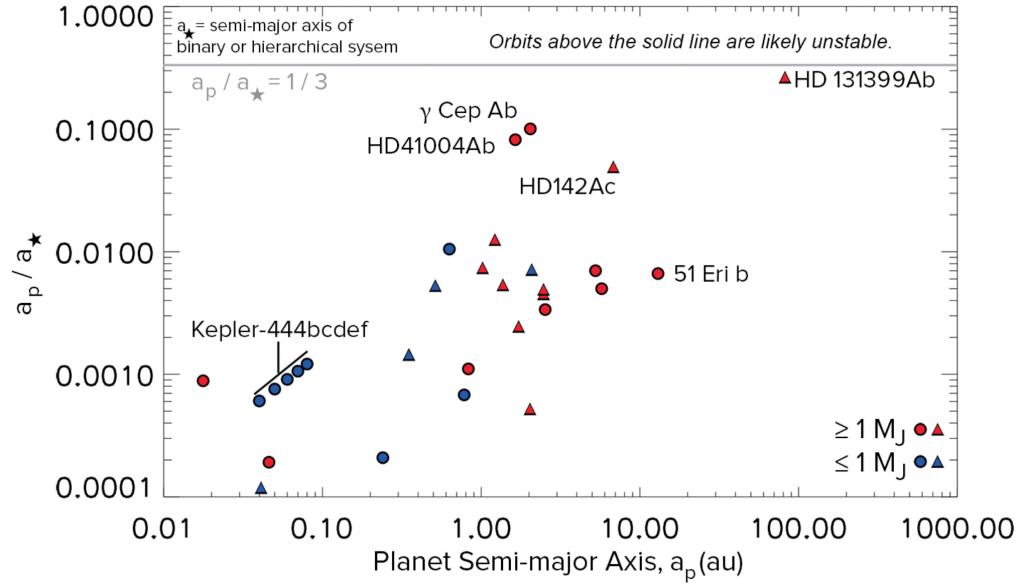 Wagner et al. (2016).