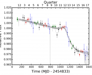 Tabby's star faded throughout the Kepler mission