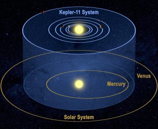 Why is Mercury so far from the Sun?