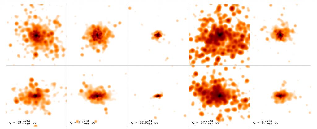 Stellar Density